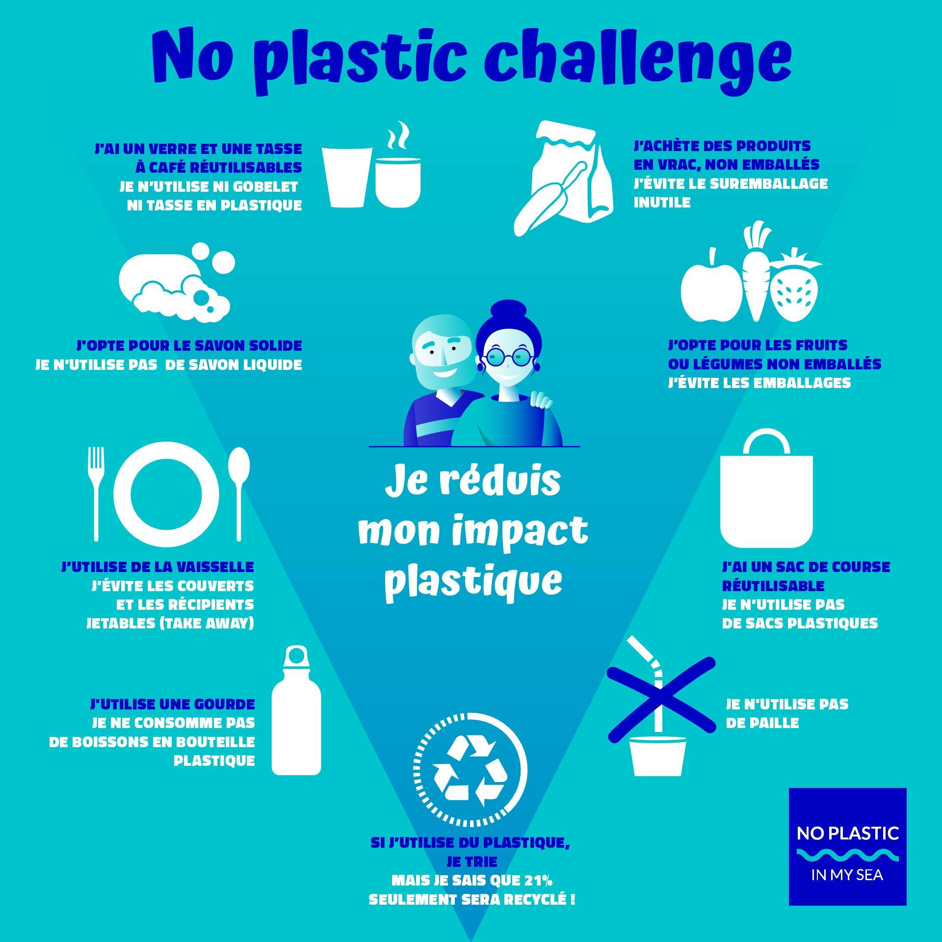Stéphane Le Diraison devient ambassadeur de l'association No Plastic In My Sea et du No Plastic Challenge avec Time For Oceans.